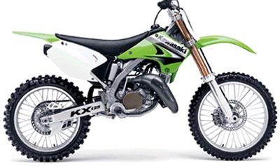KX 125-250