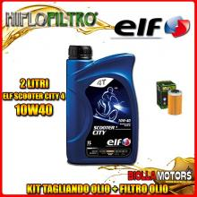KIT TAGLIANDO 2LT OLIO ELF CITY 10W40 HUSQVARNA FC450 450CC 2016- + FILTRO OLIO HF655