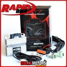 KRBEVO-018L CENTRALINA RAPID BIKE EVO MOTO GUZZI V7 Classic/Caf?/Nevada 2008-2012